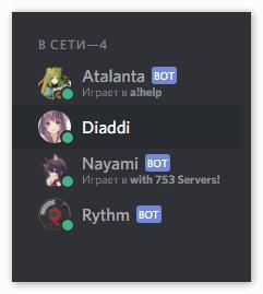 Список участников Сервера Дискорд