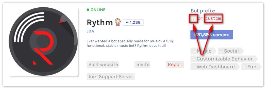 Префикс бота Rythm для Discord
